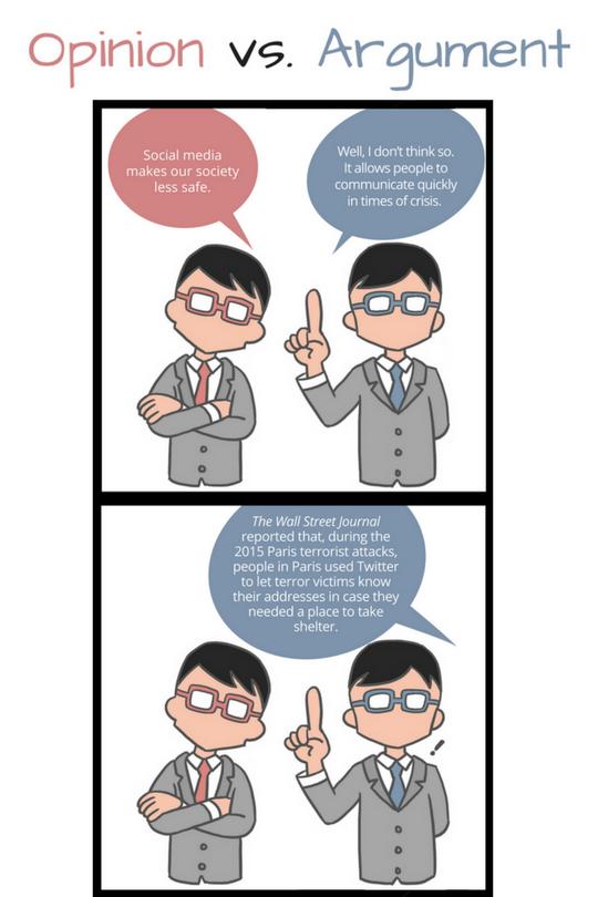 Opinion vs Argument