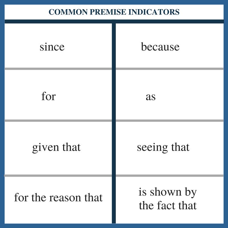 Common Premise Indicators