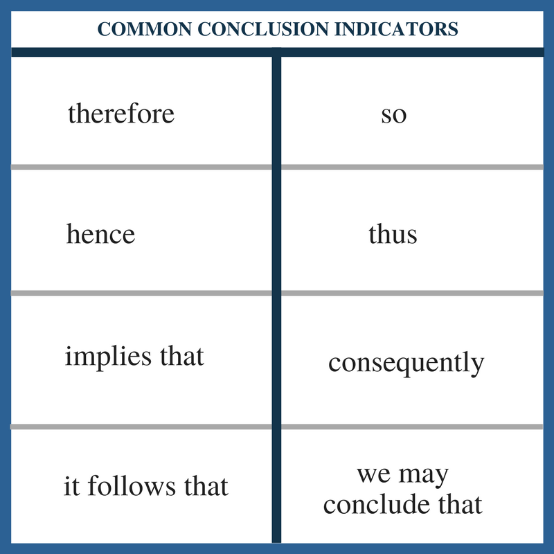 Common Conclusion Indicators