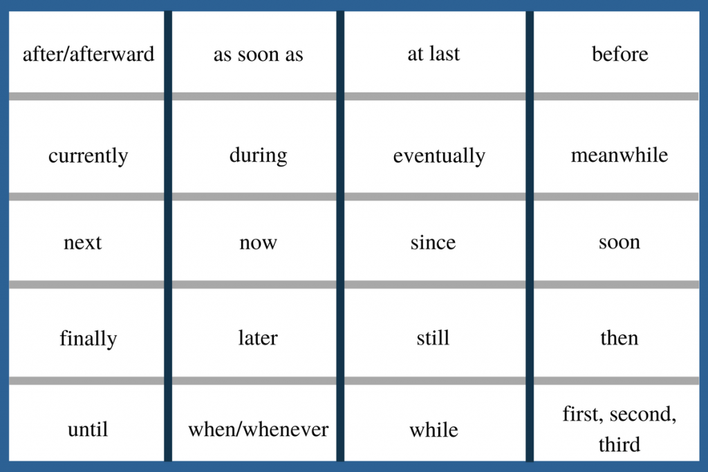 Transition Words and Phrases for Expressing Time